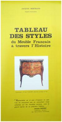 Styles_tableau_bertrand